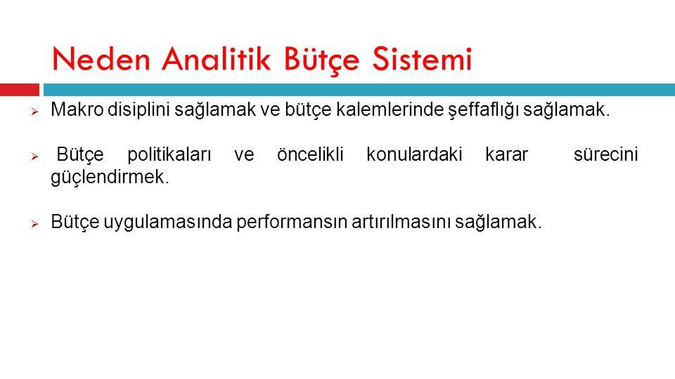 AKTARMA İ ŞLEMLER İ BÖLÜM-1