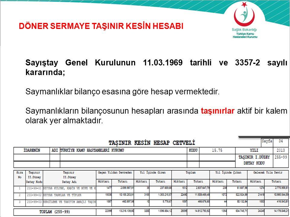 Sayıştay Genel Kurulunun 11.03.1969 tarihli ve 3357-2 sayılı kararında; Saymanlıklar bilanço esasına göre hesap vermektedir. Saymanlıkların bilançosun