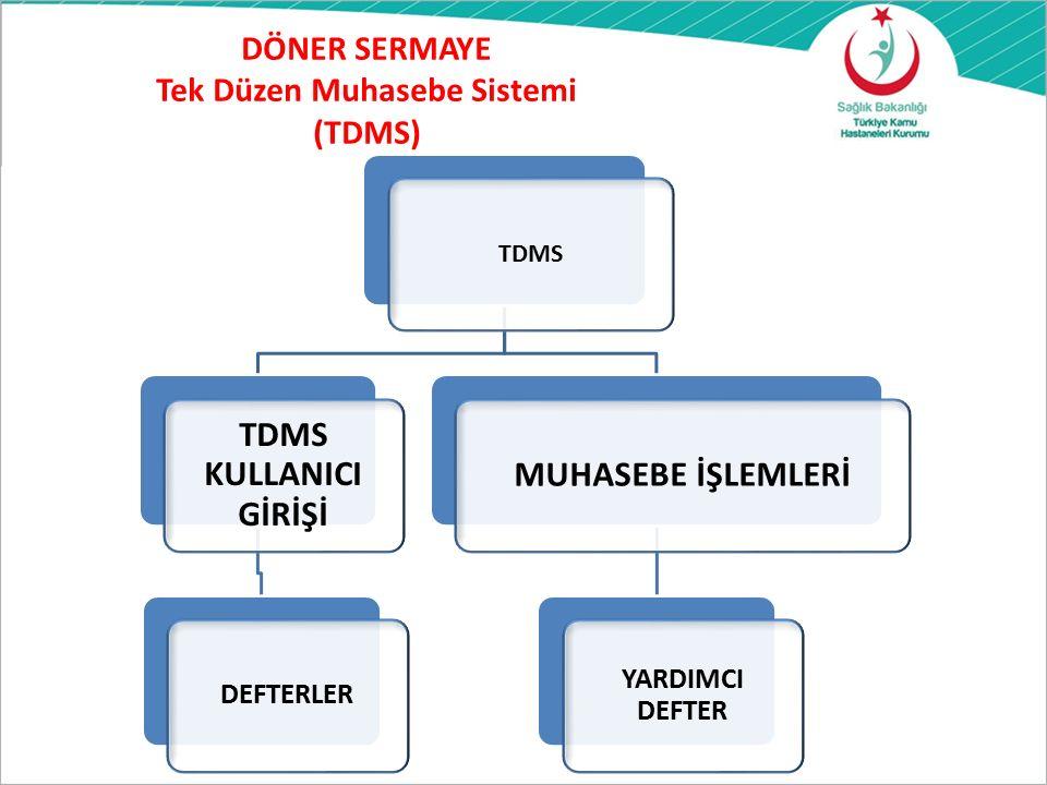 TDMS TDMS KULLANICI GİRİŞİ DEFTERLER MUHASEBE İŞLEMLERİ YARDIMCI DEFTER DÖNER SERMAYE Tek Düzen Muhasebe Sistemi (TDMS)