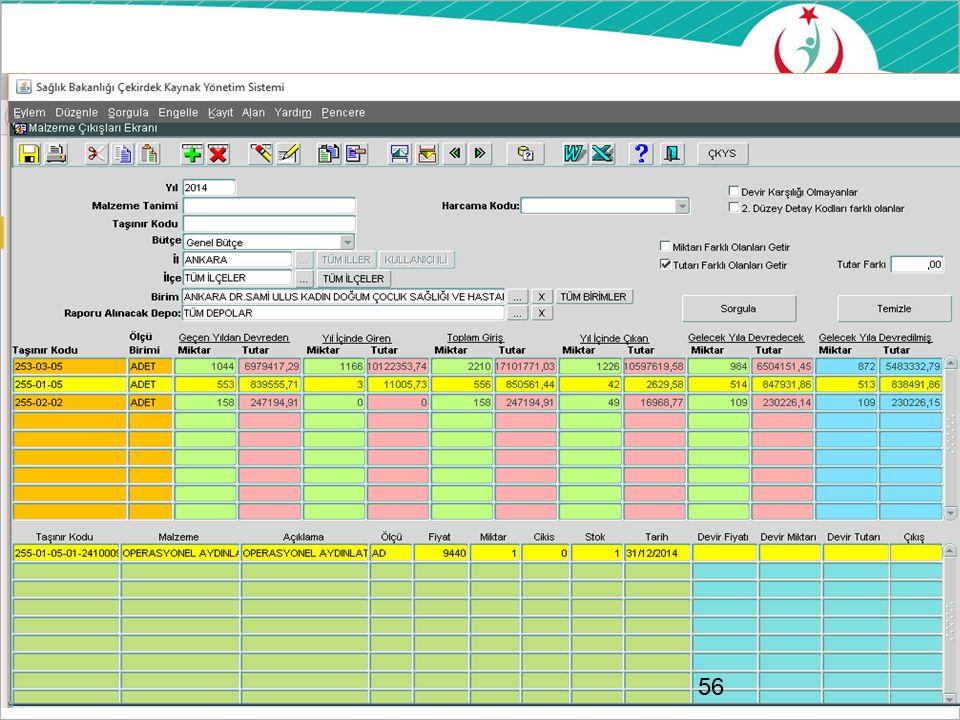 57  Döner Sermaye kaynaklı taşınırlar için aylık olarak (MKYS-TDMS) hesap kontrollerinin düzenli yapılması gerekmektedir.
