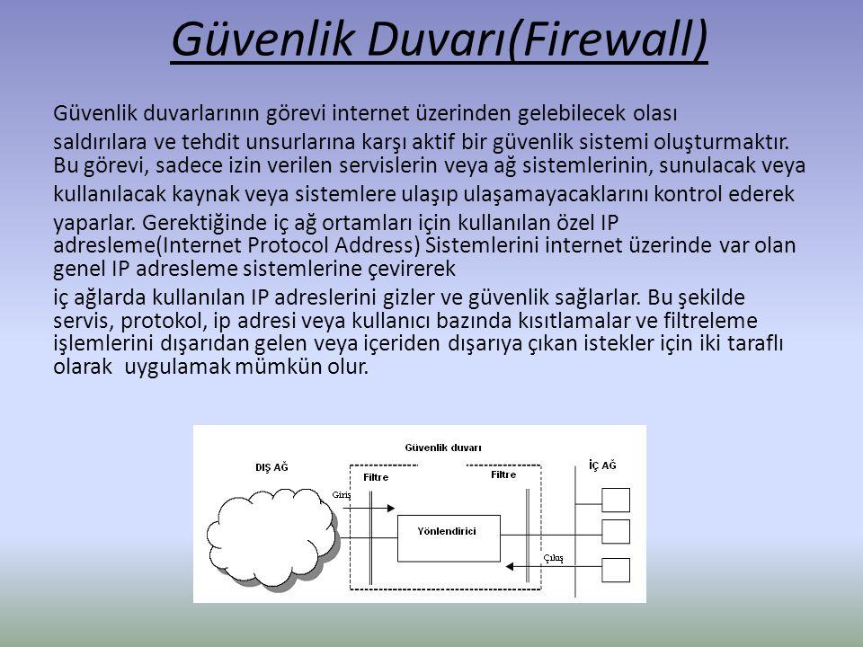 Güvenlik Duvarı(Firewall) Güvenlik duvarlarının görevi internet üzerinden gelebilecek olası saldırılara ve tehdit unsurlarına karşı aktif bir güvenlik