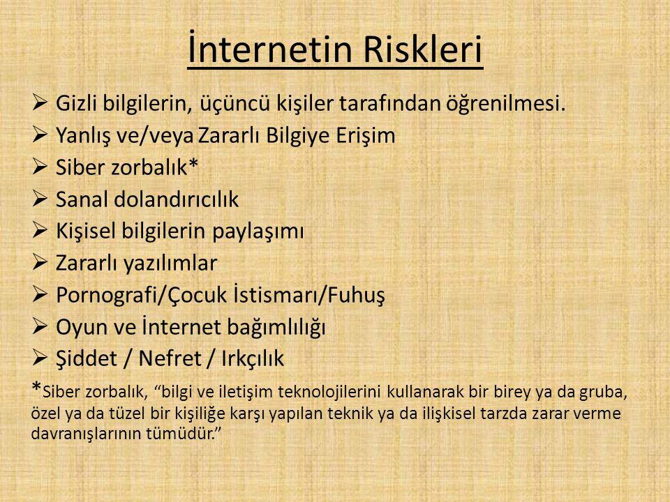 İnternetin Riskleri  Gizli bilgilerin, üçüncü kişiler tarafından öğrenilmesi.  Yanlış ve/veya Zararlı Bilgiye Erişim  Siber zorbalık*  Sanal dolan