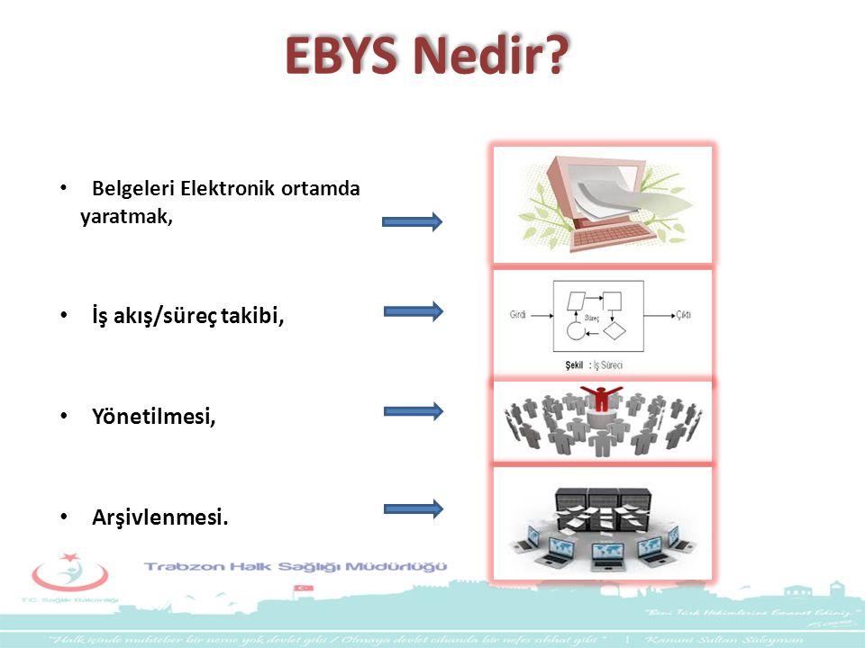 EBYS Nedir? Belgeleri Elektronik ortamda yaratmak, İş akış/süreç takibi, Yönetilmesi, Arşivlenmesi.