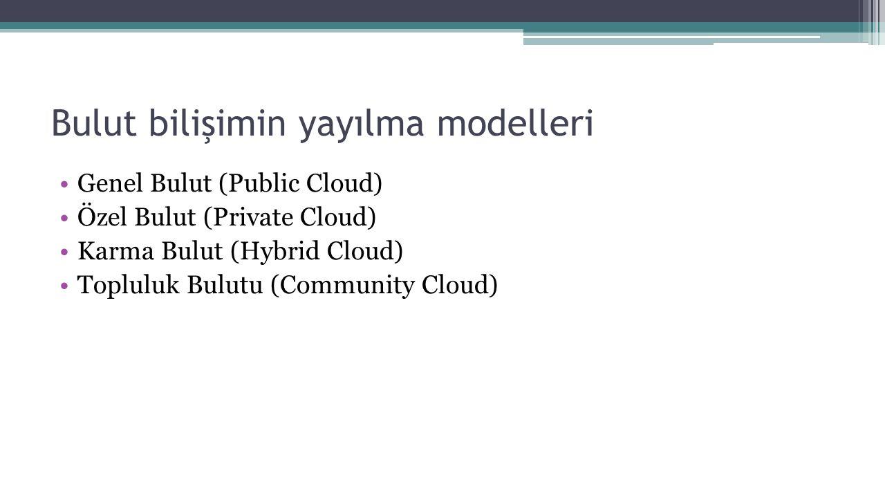 Bulut bilişimin yayılma modelleri Genel Bulut (Public Cloud) Özel Bulut (Private Cloud) Karma Bulut (Hybrid Cloud) Topluluk Bulutu (Community Cloud)
