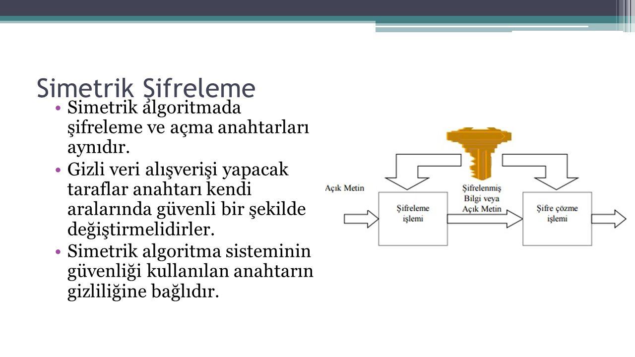 Simetrik Şifreleme Simetrik algoritmada şifreleme ve açma anahtarları aynıdır. Gizli veri alışverişi yapacak taraflar anahtarı kendi aralarında güvenl