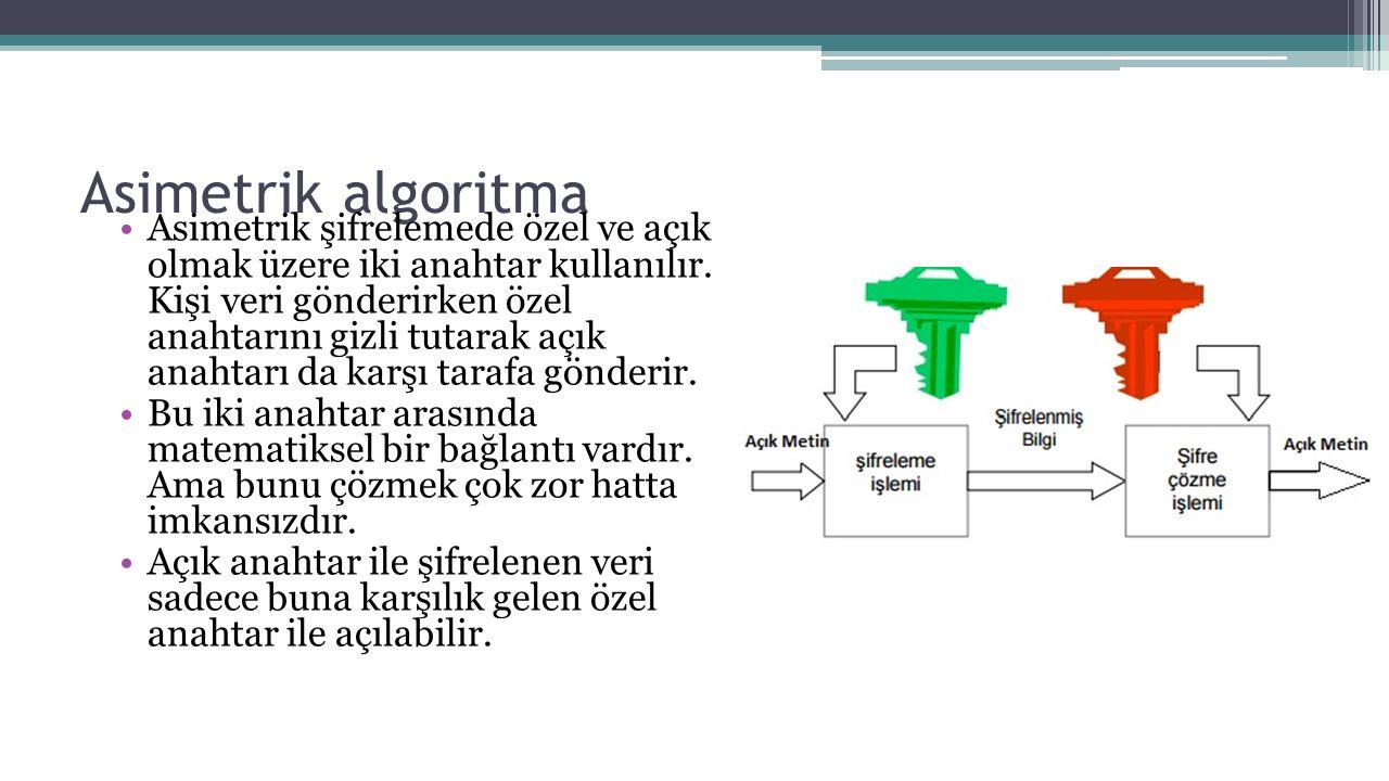 Asimetrik algoritma Asimetrik şifrelemede özel ve açık olmak üzere iki anahtar kullanılır. Kişi veri gönderirken özel anahtarını gizli tutarak açık an