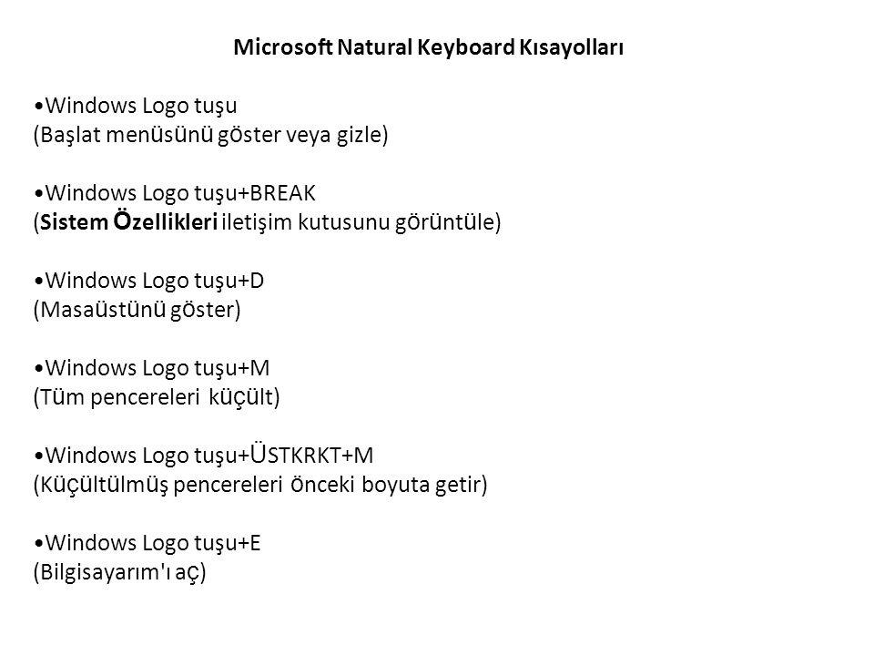 Microsoft Natural Keyboard Kısayolları Windows Logo tuşu (Başlat men ü s ü n ü g ö ster veya gizle) Windows Logo tuşu+BREAK (Sistem Ö zellikleri iletişim kutusunu g ö r ü nt ü le) Windows Logo tuşu+D (Masa ü st ü n ü g ö ster) Windows Logo tuşu+M (T ü m pencereleri k üçü lt) Windows Logo tuşu+ Ü STKRKT+M (K üçü lt ü lm ü ş pencereleri ö nceki boyuta getir) Windows Logo tuşu+E (Bilgisayarım ı a ç )