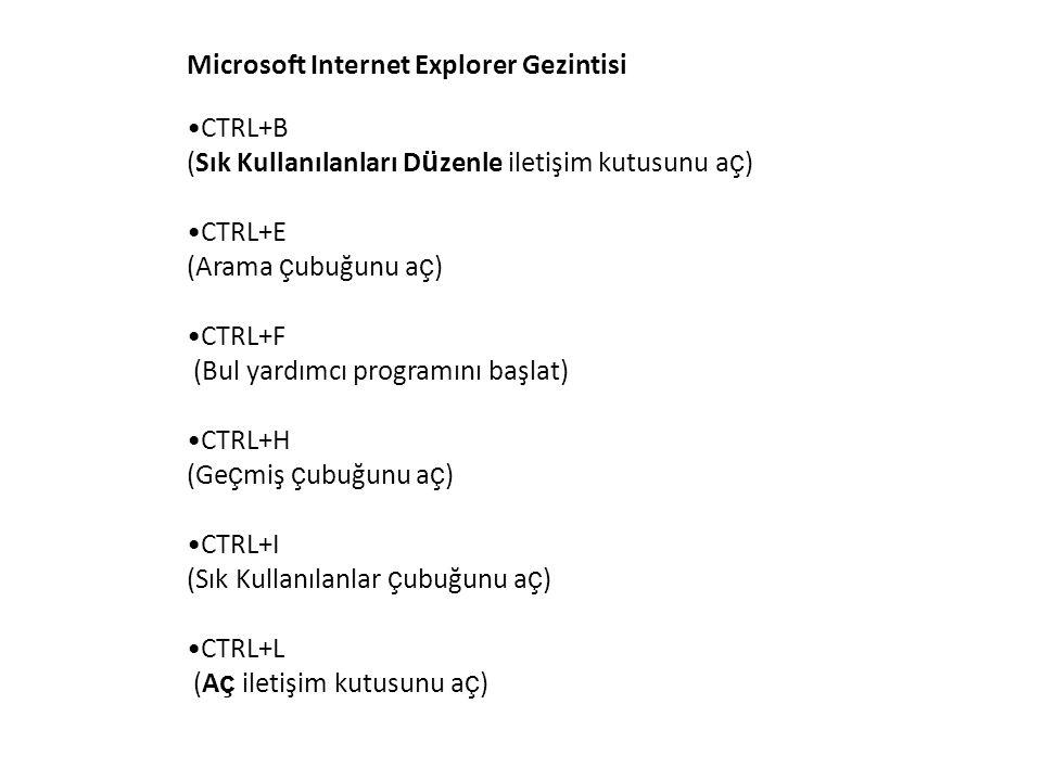 Microsoft Internet Explorer Gezintisi CTRL+B (Sık Kullanılanları D ü zenle iletişim kutusunu a ç ) CTRL+E (Arama ç ubuğunu a ç ) CTRL+F (Bul yardımcı programını başlat) CTRL+H (Ge ç miş ç ubuğunu a ç ) CTRL+I (Sık Kullanılanlar ç ubuğunu a ç ) CTRL+L (A ç iletişim kutusunu a ç )
