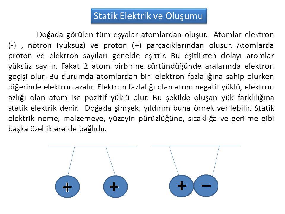 Statik Elektrik ve Oluşumu Doğada görülen tüm eşyalar atomlardan oluşur.
