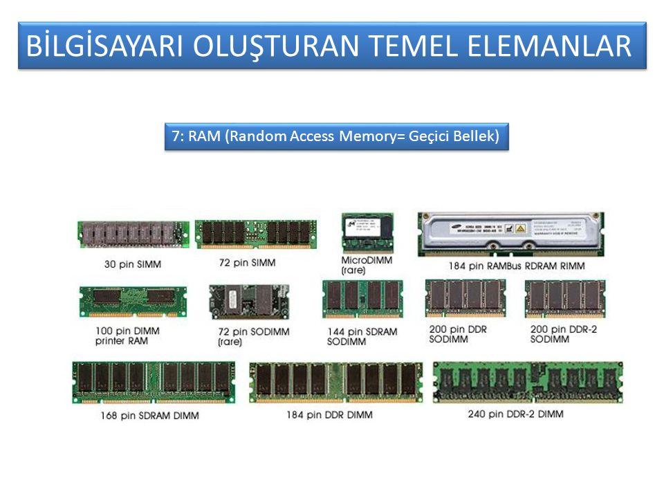 BİLGİSAYARI OLUŞTURAN TEMEL ELEMANLAR 7: RAM (Random Access Memory= Geçici Bellek)