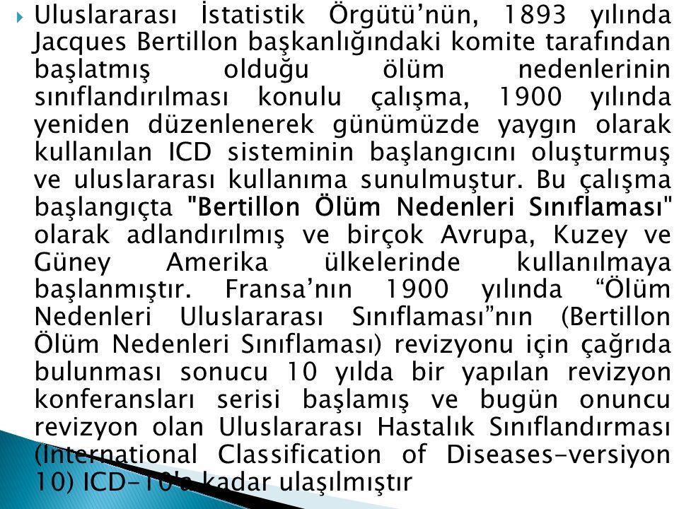  Uluslararası İstatistik Örgütü'nün, 1893 yılında Jacques Bertillon başkanlığındaki komite tarafından başlatmış olduğu ölüm nedenlerinin sınıflandırı