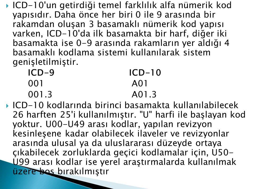  ICD-10'un getirdiği temel farklılık alfa nümerik kod yapısıdır. Daha önce her biri 0 ile 9 arasında bir rakamdan oluşan 3 basamaklı nümerik kod yapı