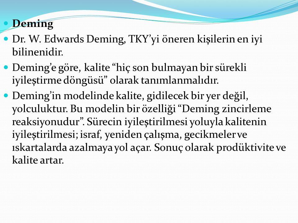 Deming Dr.W. Edwards Deming, TKY'yi öneren kişilerin en iyi bilinenidir.