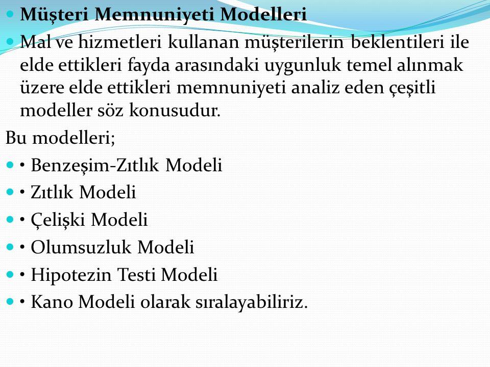 Müşteri Memnuniyeti Modelleri Mal ve hizmetleri kullanan müşterilerin beklentileri ile elde ettikleri fayda arasındaki uygunluk temel alınmak üzere elde ettikleri memnuniyeti analiz eden çeşitli modeller söz konusudur.