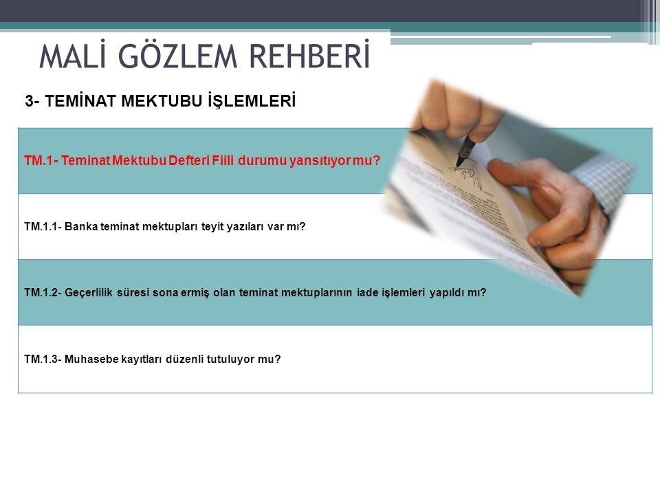 MALİ GÖZLEM REHBERİ 3- TEMİNAT MEKTUBU İŞLEMLERİ TM.1- Teminat Mektubu Defteri Fiili durumu yansıtıyor mu.
