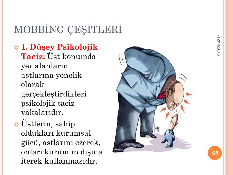 MOBBİNG ÇEŞİTLERİ 1.