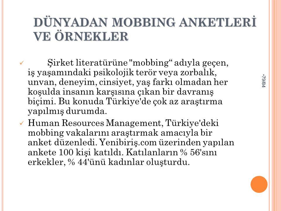 79/84 DÜNYADAN MOBBING ANKETLERİ VE ÖRNEKLER Şirket literatürüne