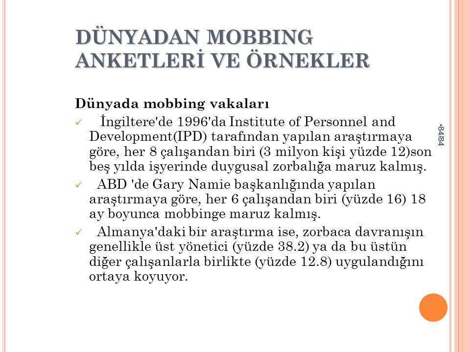 84/84 DÜNYADAN MOBBING ANKETLERİ VE ÖRNEKLER Dünyada mobbing vakaları İngiltere'de 1996'da Institute of Personnel and Development(IPD) tarafından yapı