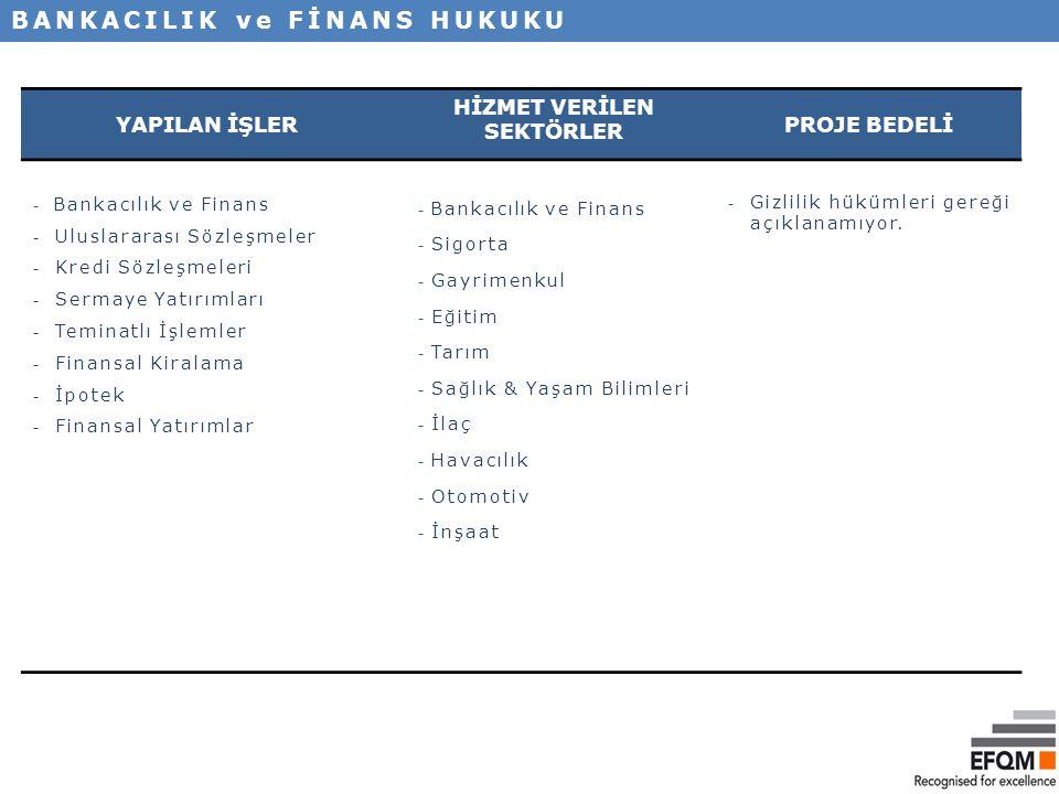 YAPILAN İŞLER HİZMET VERİLEN SEKTÖRLER PROJE BEDELİ - Bankacılık ve Finans - Uluslararası Sözleşmeler - Kredi Sözleşmeleri - Sermaye Yatırımları - Teminatlı İşlemler - Finansal Kiralama - İpotek - Finansal Yatırımlar - Bankacılık ve Finans - Sigorta - Gayrimenkul - Eğitim - Tarım - Sağlık & Yaşam Bilimleri - İlaç - Havacılık - Otomotiv - İnşaat - Gizlilik hükümleri gereği açıklanamıyor.