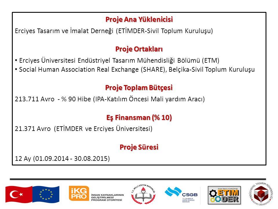 Proje Ana Yüklenicisi Erciyes Tasarım ve İmalat Derneği (ETİMDER-Sivil Toplum Kuruluşu) Proje Ortakları Erciyes Üniversitesi Endüstriyel Tasarım Mühendisliği Bölümü (ETM) Social Human Association Real Exchange (SHARE), Belçika-Sivil Toplum Kuruluşu Proje Toplam Bütçesi 213.711 Avro - % 90 Hibe (IPA-Katılım Öncesi Mali yardım Aracı) Eş Finansman (% 10) 21.371 Avro (ETİMDER ve Erciyes Üniversitesi) Proje Süresi 12 Ay (01.09.2014 - 30.08.2015) 6