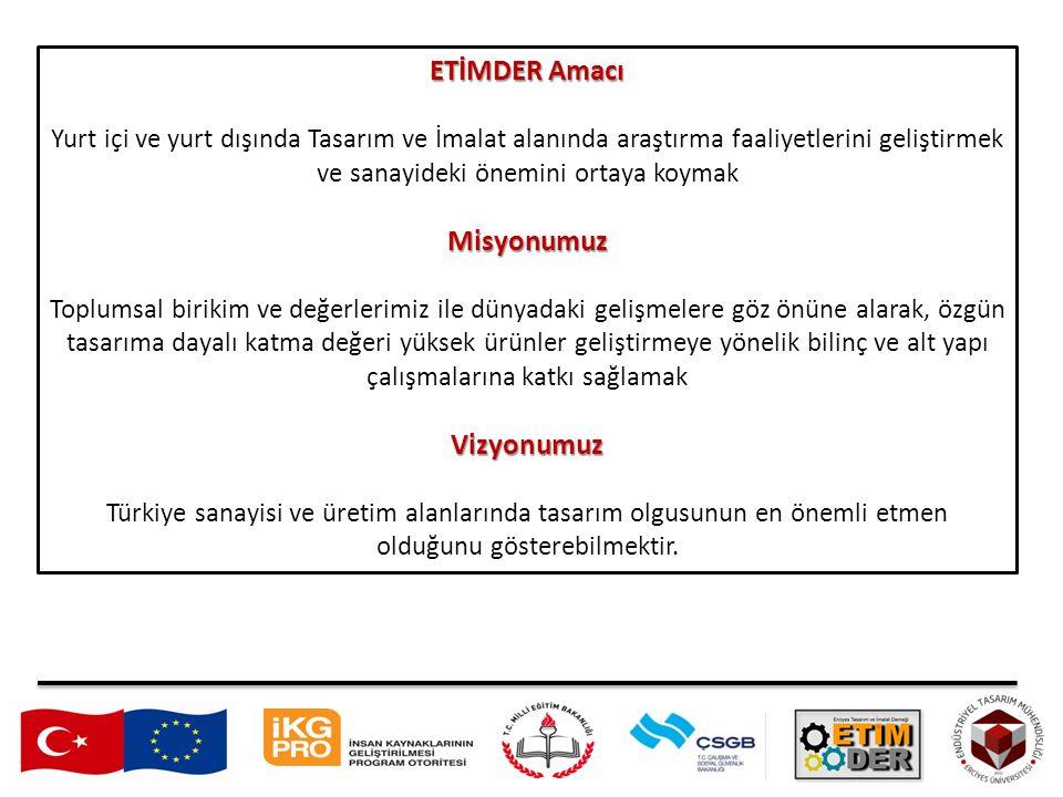 ETİMDER Amacı Yurt içi ve yurt dışında Tasarım ve İmalat alanında araştırma faaliyetlerini geliştirmek ve sanayideki önemini ortaya koymakMisyonumuz Toplumsal birikim ve değerlerimiz ile dünyadaki gelişmelere göz önüne alarak, özgün tasarıma dayalı katma değeri yüksek ürünler geliştirmeye yönelik bilinç ve alt yapı çalışmalarına katkı sağlamakVizyonumuz Türkiye sanayisi ve üretim alanlarında tasarım olgusunun en önemli etmen olduğunu gösterebilmektir.