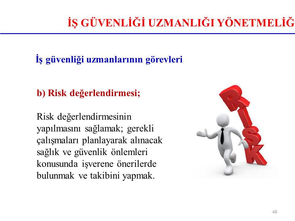 İŞ GÜVENLİĞİ UZMANLIĞI YÖNETMELİĞİ İş güvenliği uzmanlarının görevleri b) Risk değerlendirmesi; Risk değerlendirmesinin yapılmasını sağlamak; gerekli çalışmaları planlayarak alınacak sağlık ve güvenlik önlemleri konusunda işverene önerilerde bulunmak ve takibini yapmak.