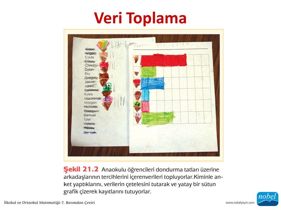 Nokta Grafikleri Kök ve Yaprak Grafikleri