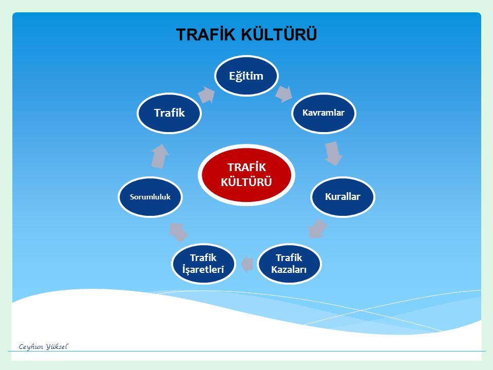KARAYOLU : Trafik için, kamunun yararlanmasına açık olan arazi şeridi, köprüler ve alanlardır.
