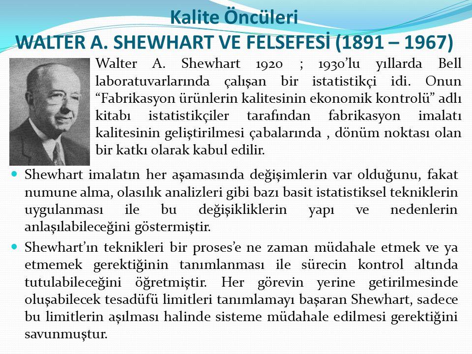 Dr.Shigeo Shingo (1909-1990) 1945 de Japon Yönetim Şirketinde profesyonel yönetim uzmanı oldu.