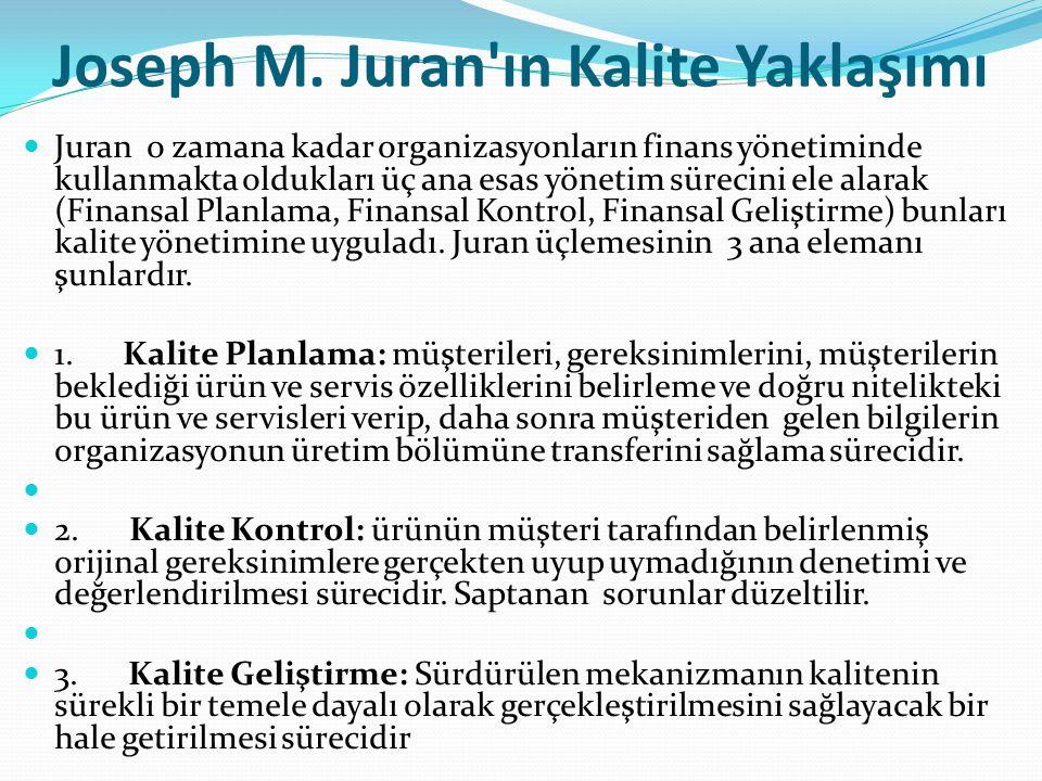Joseph M. Juran'ın Kalite Yaklaşımı Juran o zamana kadar organizasyonların finans yönetiminde kullanmakta oldukları üç ana esas yönetim sürecini ele a