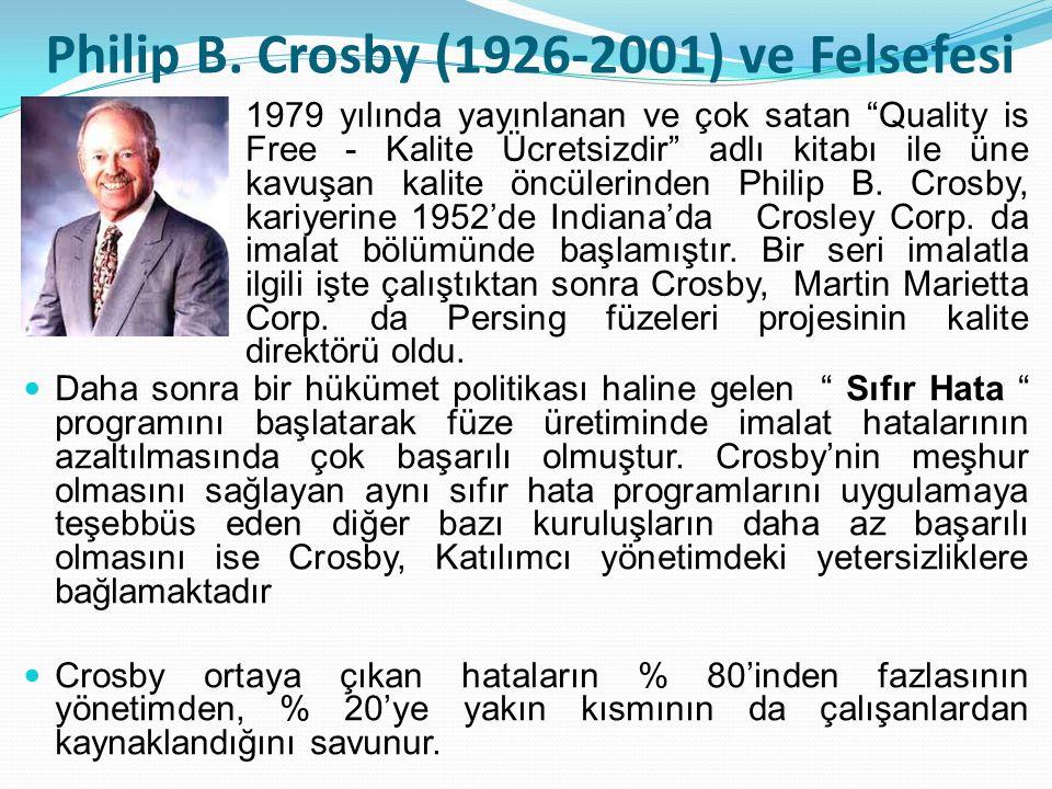 """Philip B. Crosby (1926-2001) ve Felsefesi 1979 yılında yayınlanan ve çok satan """"Quality is Free - Kalite Ücretsizdir"""" adlı kitabı ile üne kavuşan kali"""