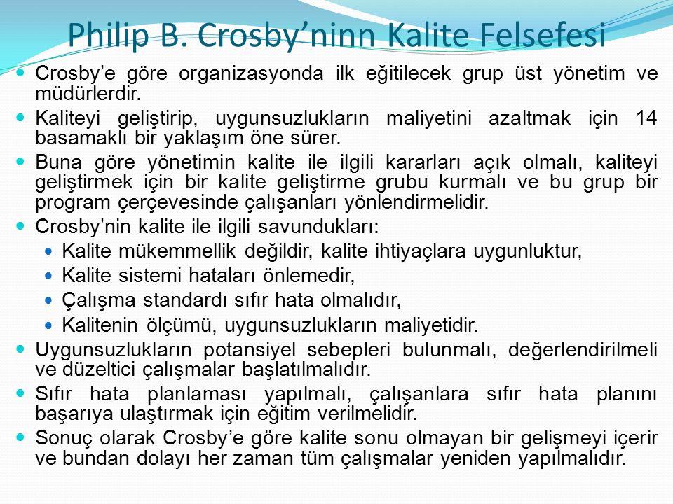 Philip B. Crosby'ninn Kalite Felsefesi Crosby'e göre organizasyonda ilk eğitilecek grup üst yönetim ve müdürlerdir. Kaliteyi geliştirip, uygunsuzlukla