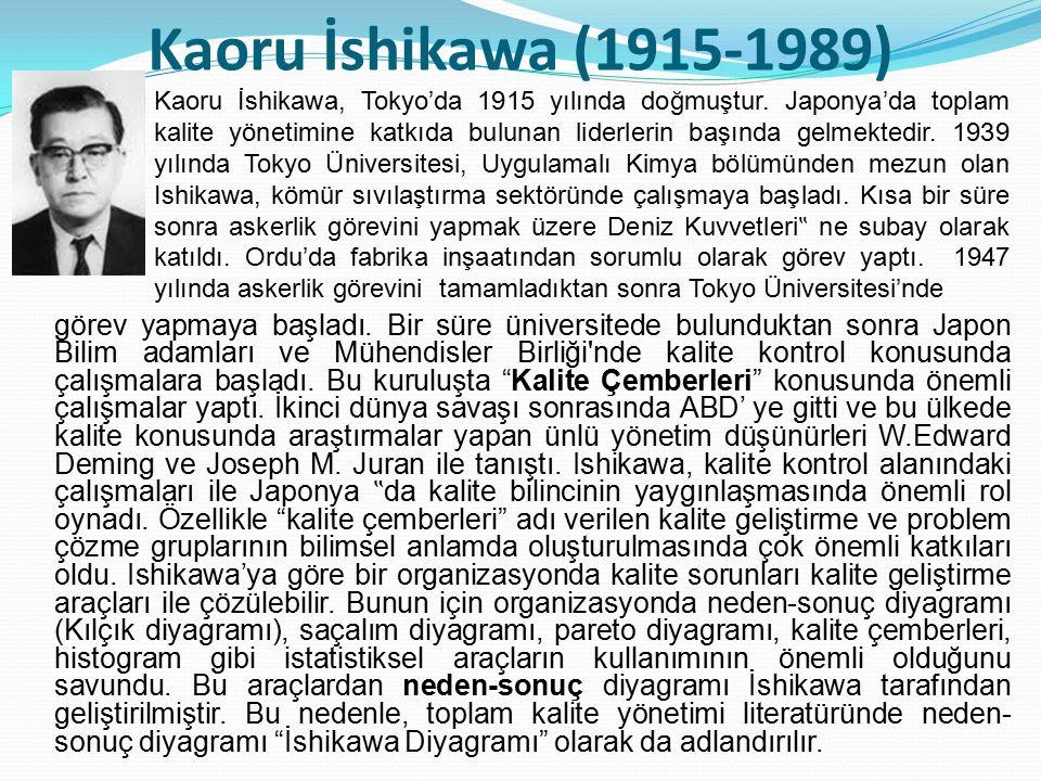 Kaoru İshikawa (1915-1989) görev yapmaya başladı. Bir süre üniversitede bulunduktan sonra Japon Bilim adamları ve Mühendisler Birliği'nde kalite kontr