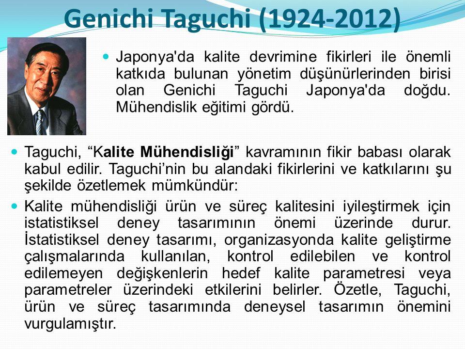 Genichi Taguchi (1924-2012) Japonya'da kalite devrimine fikirleri ile önemli katkıda bulunan yönetim düşünürlerinden birisi olan Genichi Taguchi Japon