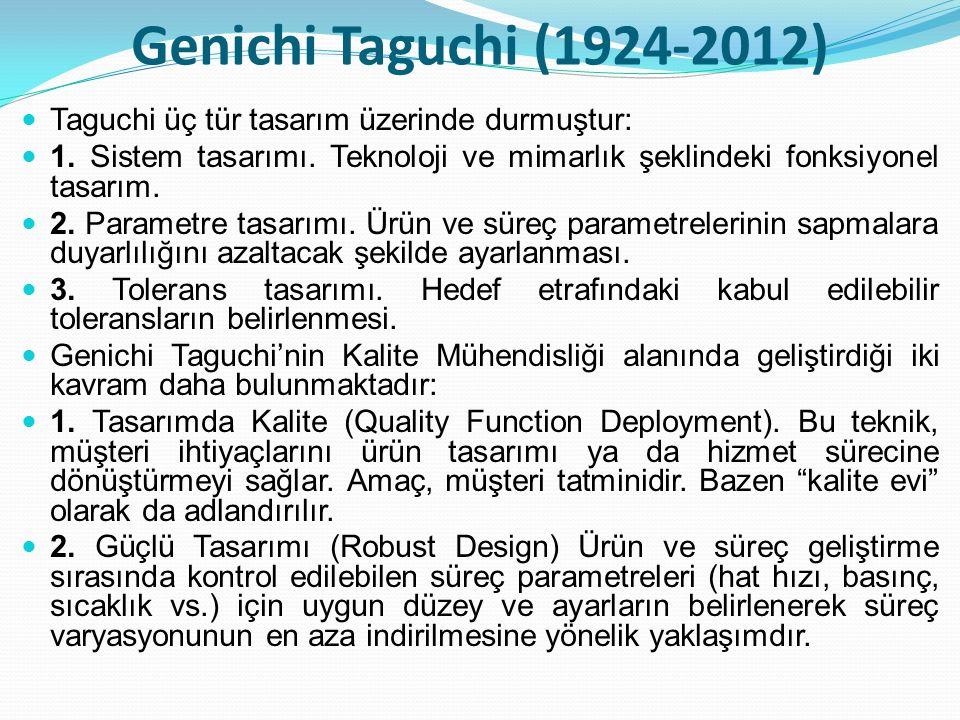 Genichi Taguchi (1924-2012) Taguchi üç tür tasarım üzerinde durmuştur: 1. Sistem tasarımı. Teknoloji ve mimarlık şeklindeki fonksiyonel tasarım. 2. Pa