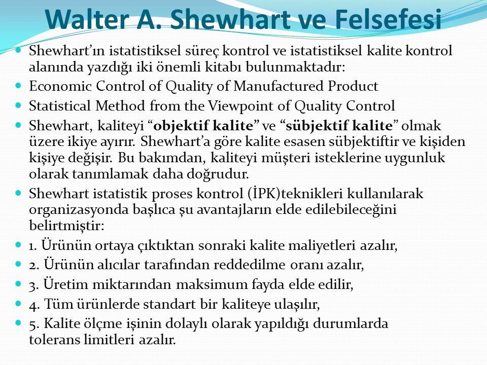 Walter A. Shewhart ve Felsefesi Shewhart'ın istatistiksel süreç kontrol ve istatistiksel kalite kontrol alanında yazdığı iki önemli kitabı bulunmaktad