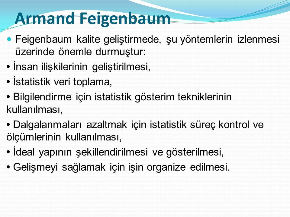 Armand Feigenbaum Feigenbaum kalite geliştirmede, şu yöntemlerin izlenmesi üzerinde önemle durmuştur: İnsan ilişkilerinin geliştirilmesi, İstatistik v