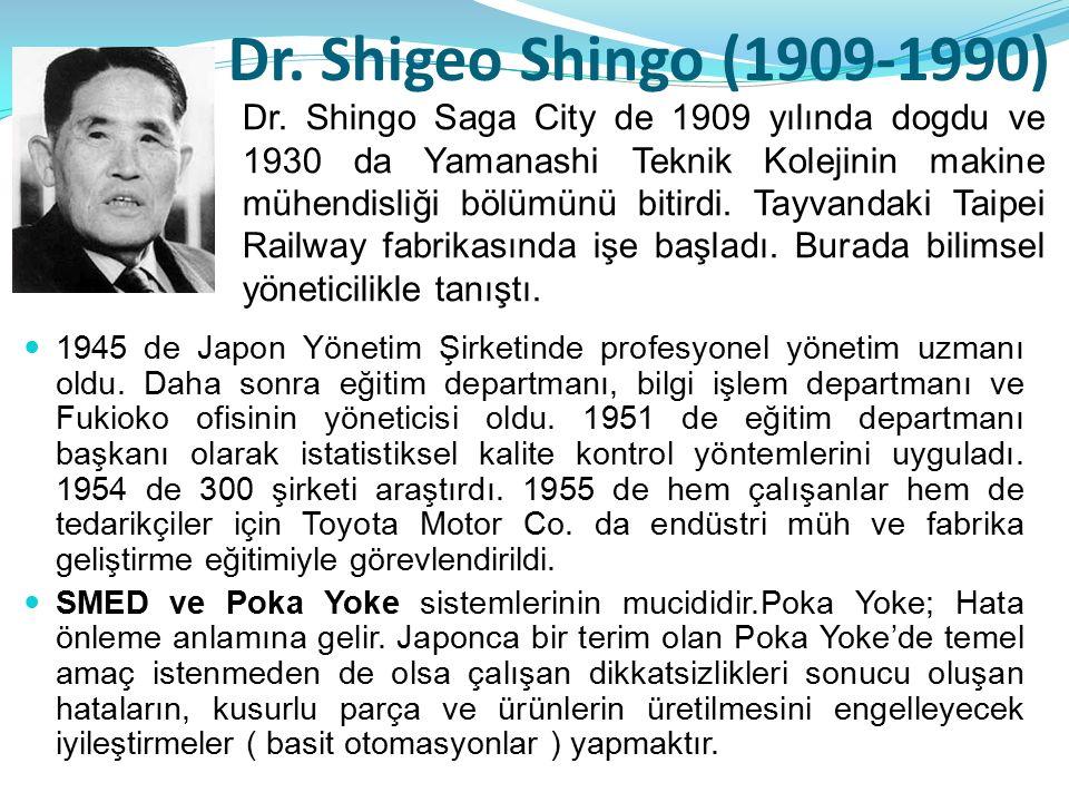 Dr. Shigeo Shingo (1909-1990) 1945 de Japon Yönetim Şirketinde profesyonel yönetim uzmanı oldu. Daha sonra eğitim departmanı, bilgi işlem departmanı v