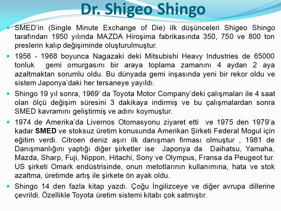 Dr. Shigeo Shingo SMED'in (Single Minute Exchange of Die) ilk düşünceleri Shigeo Shingo tarafından 1950 yılında MAZDA Hiroşima fabrikasında 350, 750 v