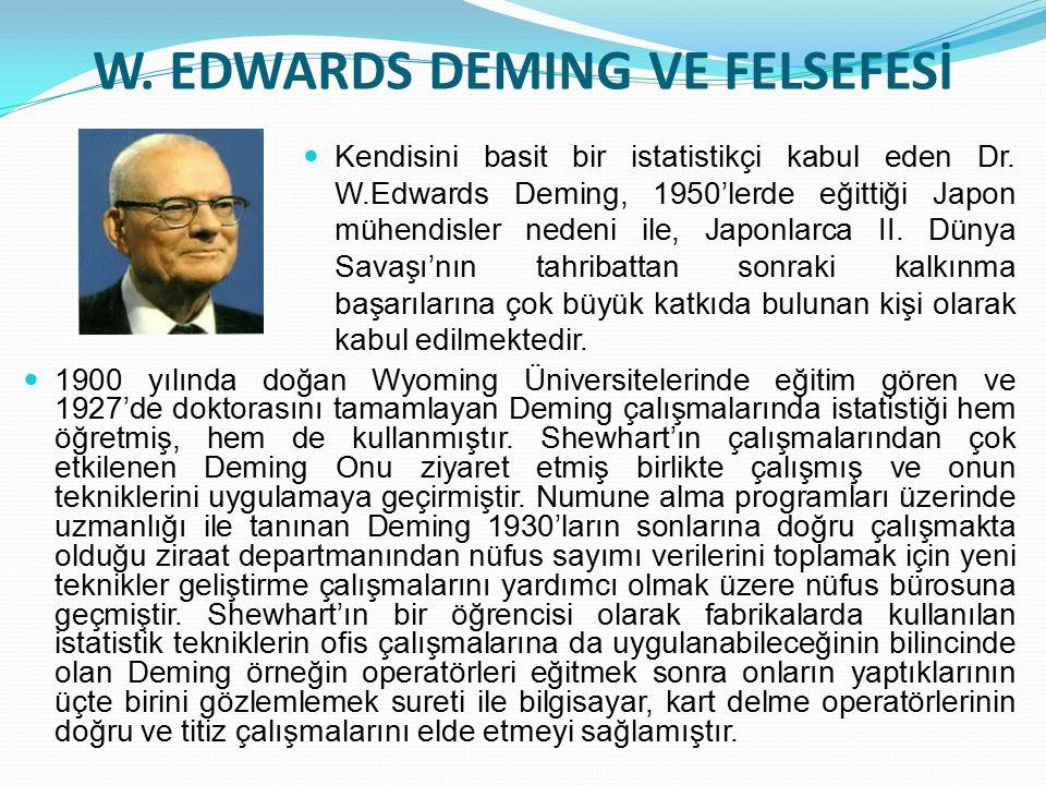 W. EDWARDS DEMING VE FELSEFESİ 1900 yılında doğan Wyoming Üniversitelerinde eğitim gören ve 1927'de doktorasını tamamlayan Deming çalışmalarında istat