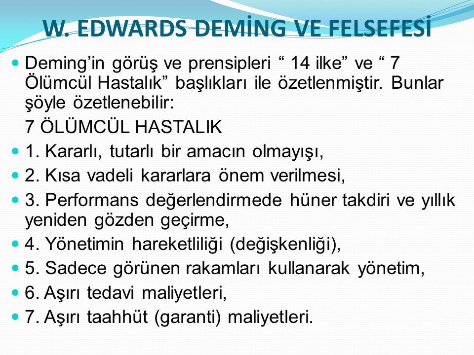 """W. EDWARDS DEMİNG VE FELSEFESİ Deming'in görüş ve prensipleri """" 14 ilke"""" ve """" 7 Ölümcül Hastalık"""" başlıkları ile özetlenmiştir. Bunlar şöyle özetleneb"""