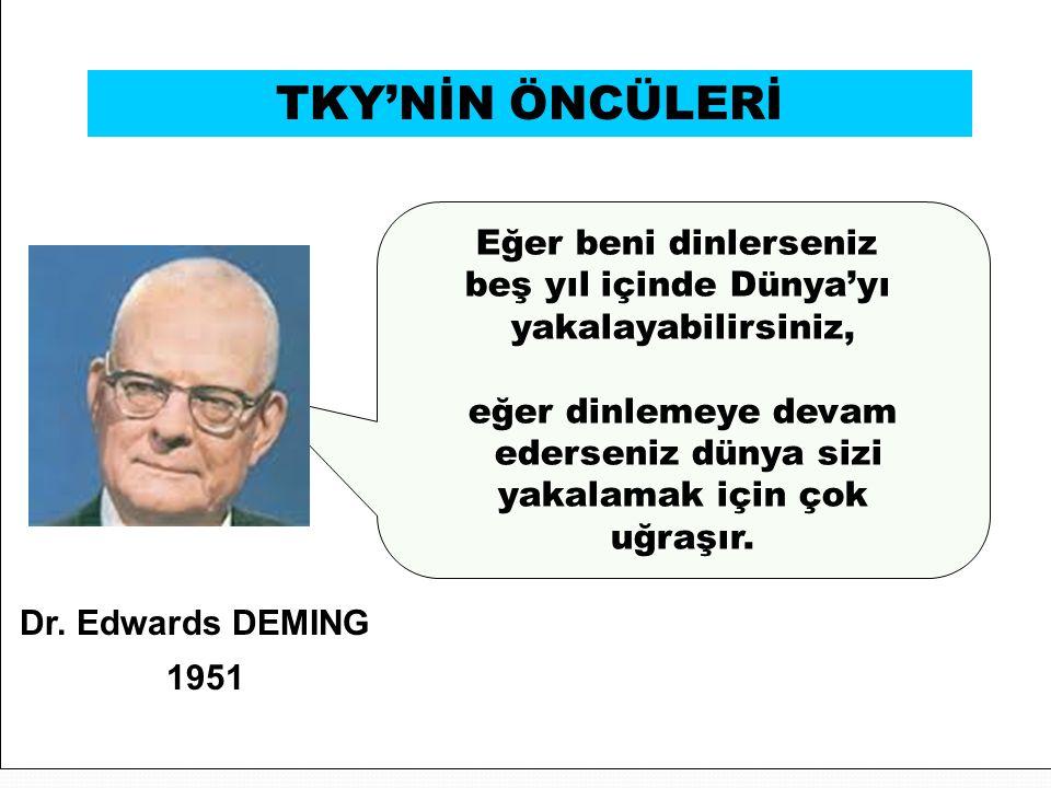 Armand Feigenbaum (1922-) Dr.Feigenbaum Toplam Kalite Kontrol akımının başlatıcısıdır.