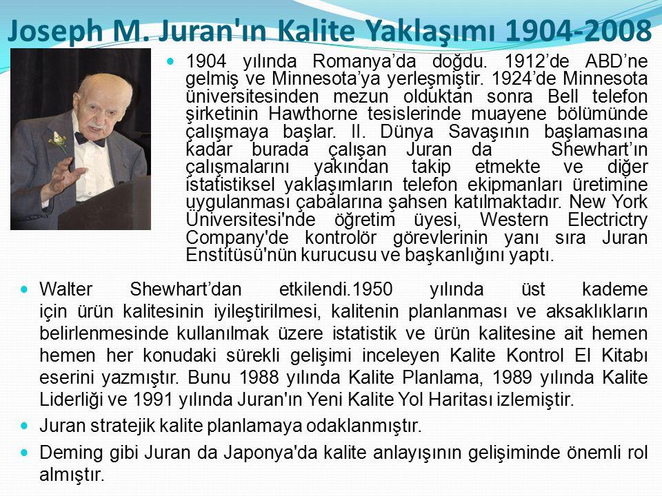 Joseph M. Juran'ın Kalite Yaklaşımı 1904-2008 Walter Shewhart'dan etkilendi.1950 yılında üst kademe için ürün kalitesinin iyileştirilmesi, kalitenin p