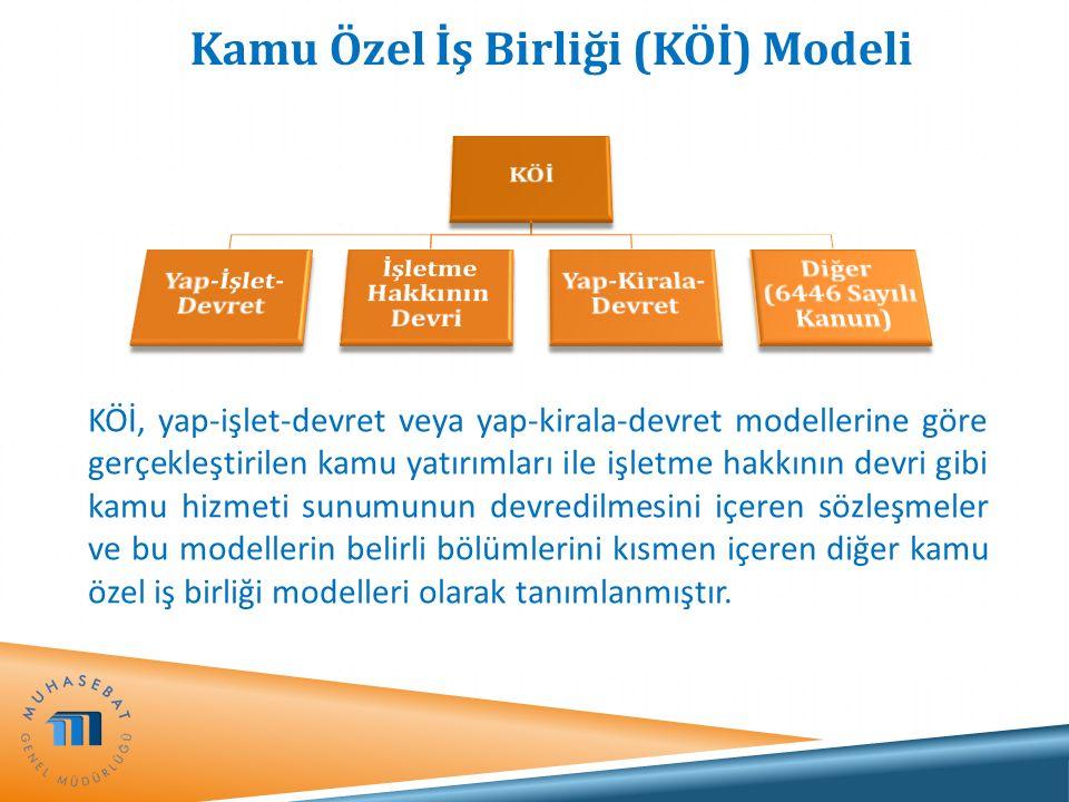 Kamu Özel İş Birliği (KÖİ) Modeli KÖİ, yap-işlet-devret veya yap-kirala-devret modellerine göre gerçekleştirilen kamu yatırımları ile işletme hakkının