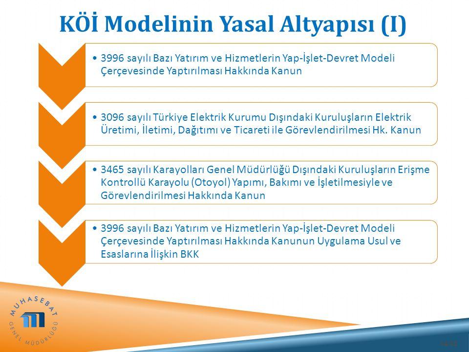14/32 KÖİ Modelinin Yasal Altyapısı (I) 3996 sayılı Bazı Yatırım ve Hizmetlerin Yap-İşlet-Devret Modeli Çerçevesinde Yaptırılması Hakkında Kanun 3096