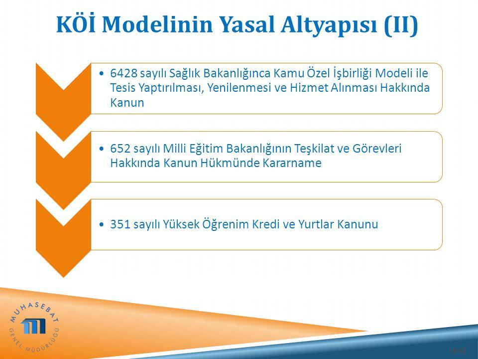 15/32 KÖİ Modelinin Yasal Altyapısı (II) 6428 sayılı Sağlık Bakanlığınca Kamu Özel İşbirliği Modeli ile Tesis Yaptırılması, Yenilenmesi ve Hizmet Alın
