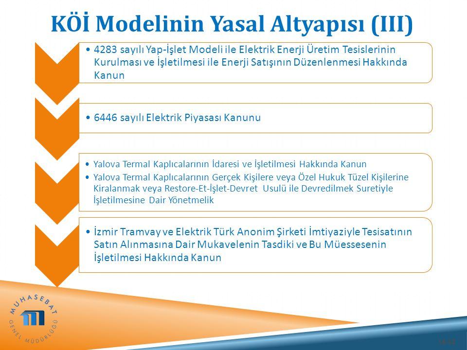 16/32 KÖİ Modelinin Yasal Altyapısı (III) 4283 sayılı Yap-İşlet Modeli ile Elektrik Enerji Üretim Tesislerinin Kurulması ve İşletilmesi ile Enerji Sat