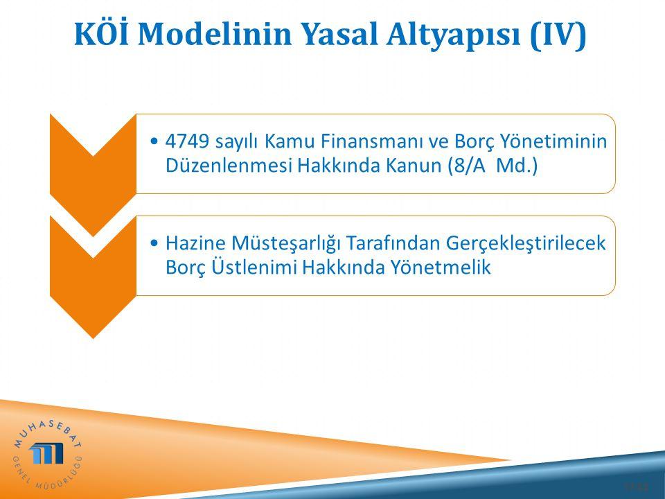 17/32 KÖİ Modelinin Yasal Altyapısı (IV) 4749 sayılı Kamu Finansmanı ve Borç Yönetiminin Düzenlenmesi Hakkında Kanun (8/A Md.) Hazine Müsteşarlığı Tar
