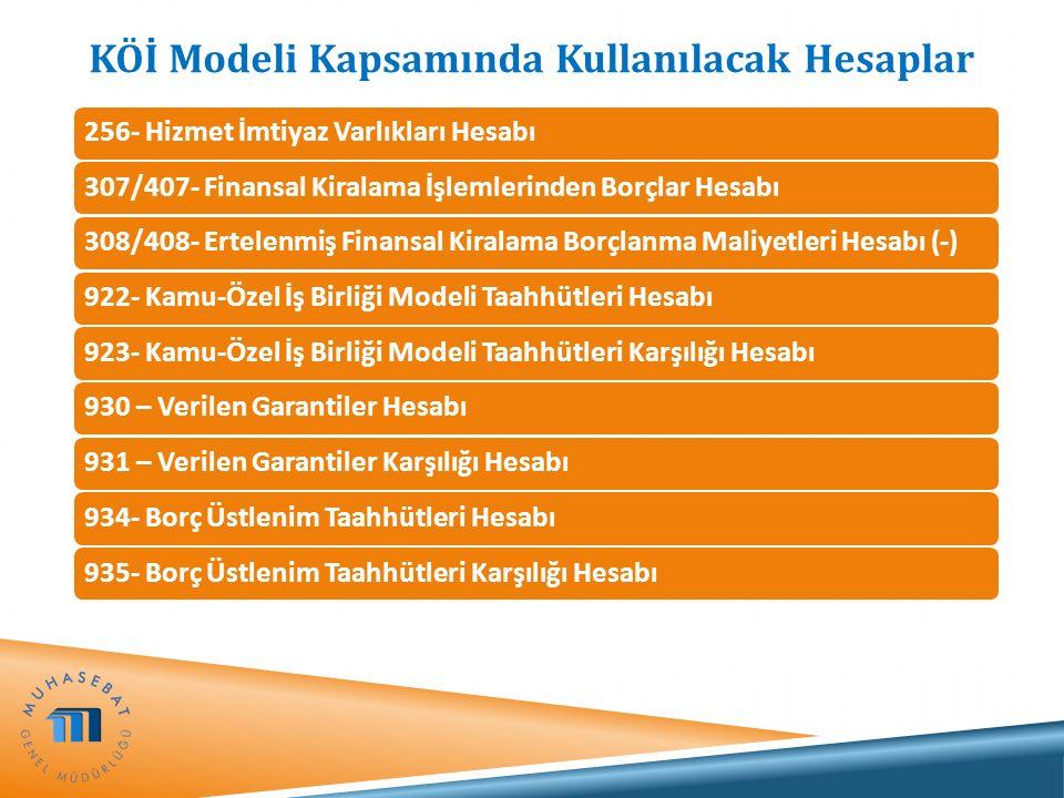 KÖİ Modeli Kapsamında Kullanılacak Hesaplar 256- Hizmet İmtiyaz Varlıkları Hesabı307/407- Finansal Kiralama İşlemlerinden Borçlar Hesabı308/408- Ertel