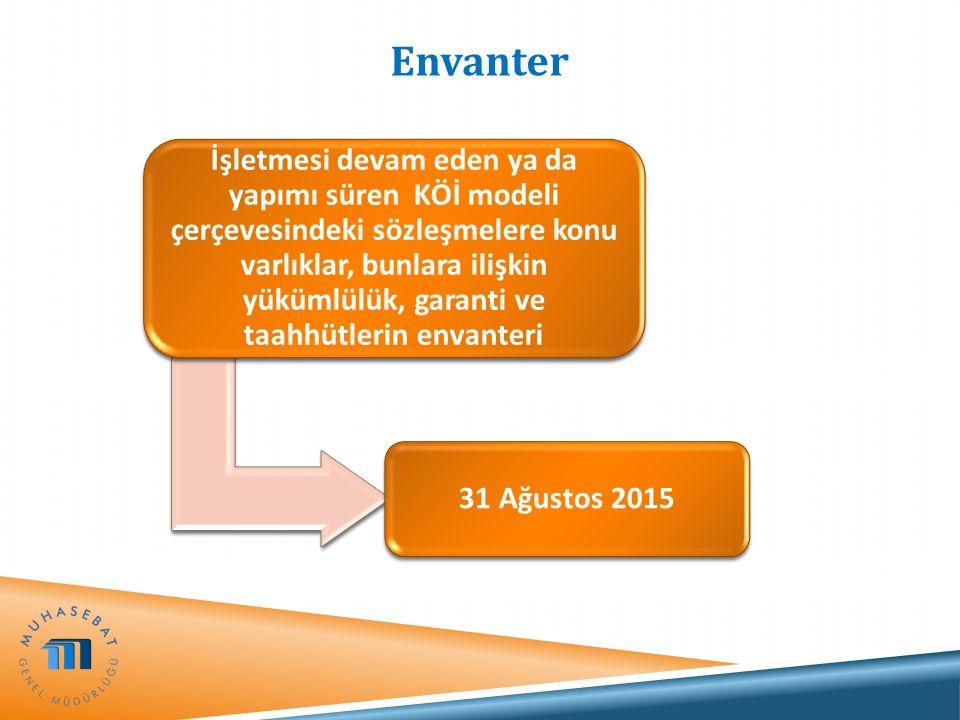 Envanter İşletmesi devam eden ya da yapımı süren KÖİ modeli çerçevesindeki sözleşmelere konu varlıklar, bunlara ilişkin yükümlülük, garanti ve taahhüt